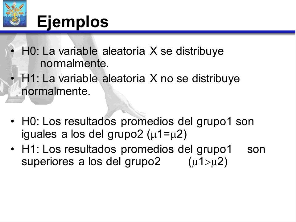 Ejemplos H0: La variable aleatoria X se distribuye normalmente. H1: La variable aleatoria X no se distribuye normalmente. H0: Los resultados promedios