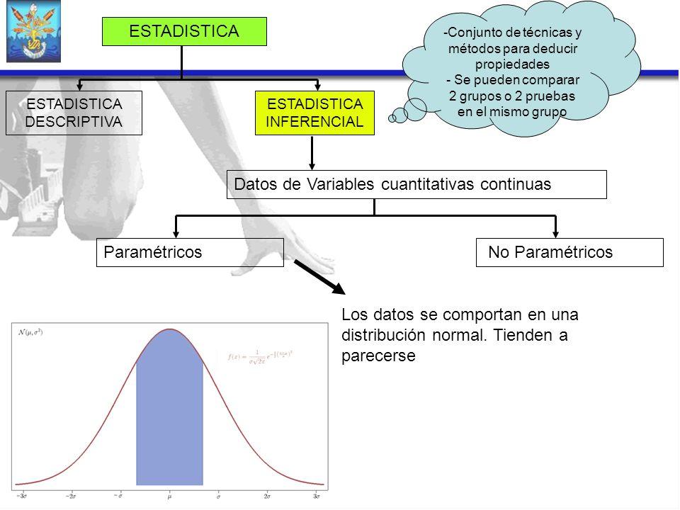 ESTADISTICA ESTADISTICA DESCRIPTIVA ESTADISTICA INFERENCIAL -Conjunto de técnicas y métodos para deducir propiedades - Se pueden comparar 2 grupos o 2