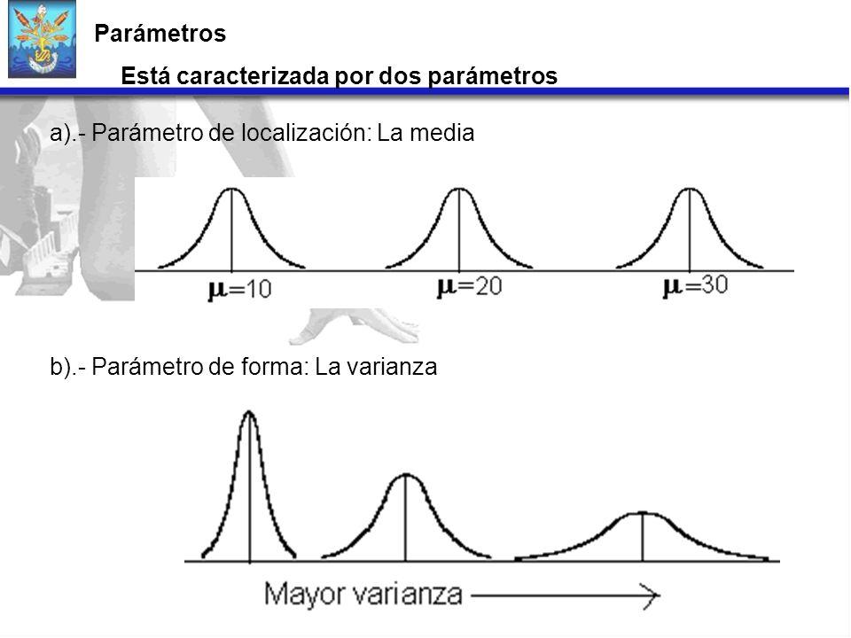 a).- Parámetro de localización: La media b).- Parámetro de forma: La varianza Parámetros Está caracterizada por dos parámetros