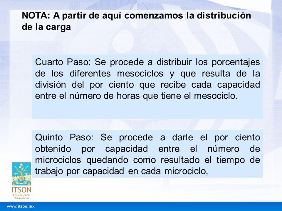 Quinto Paso: Se procede a darle el por ciento obtenido por capacidad entre el número de microciclos quedando como resultado el tiempo de trabajo por c
