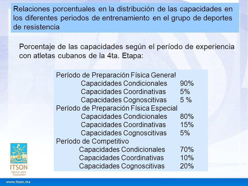 Relaciones porcentuales en la distribución de las capacidades en los diferentes periodos de entrenamiento en el grupo de deportes de resistencia Porce