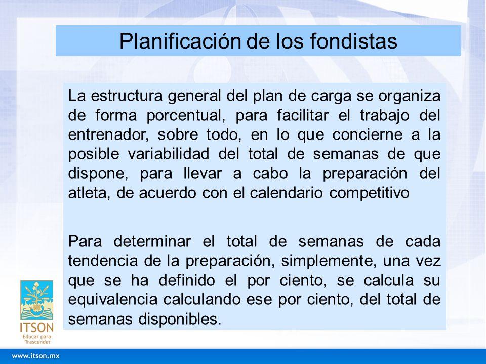 La estructura general del plan de carga se organiza de forma porcentual, para facilitar el trabajo del entrenador, sobre todo, en lo que concierne a l