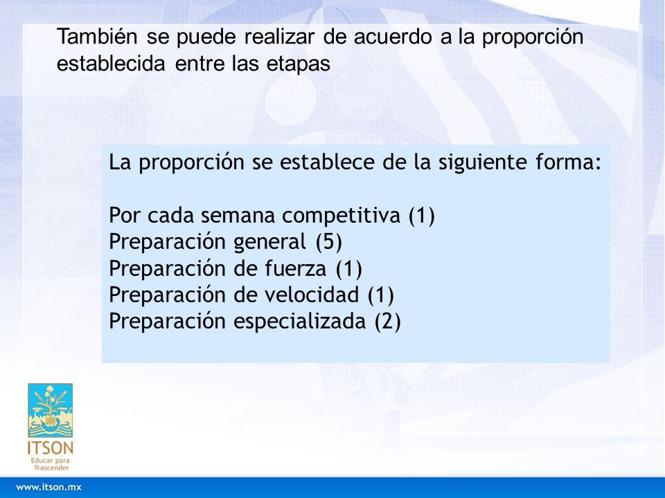 La proporción se establece de la siguiente forma: Por cada semana competitiva (1) Preparación general (5) Preparación de fuerza (1) Preparación de vel