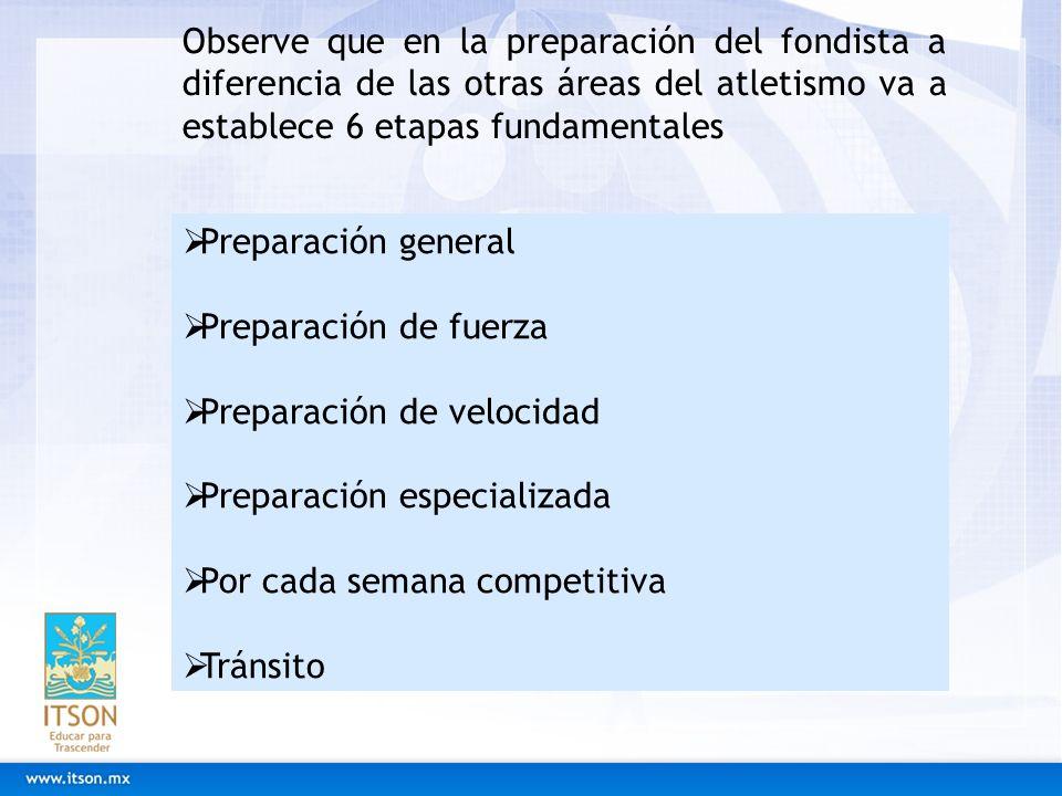 Preparación general Preparación de fuerza Preparación de velocidad Preparación especializada Por cada semana competitiva Tránsito Observe que en la pr
