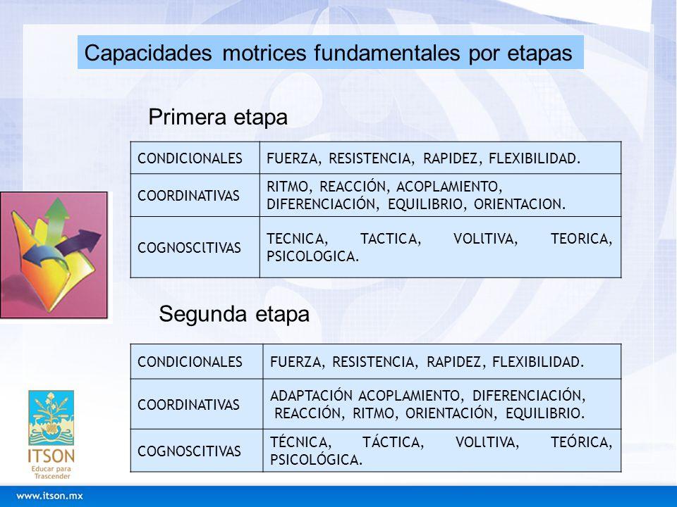 CONDICIONALESRESISTENCIA, FUERZA, FLEXIBILIDAD, RAPIDEZ.