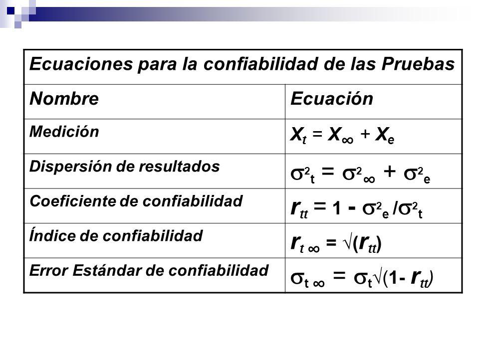 Ecuaciones para la confiabilidad de las Pruebas NombreEcuación Medición X t = X + X e Dispersión de resultados 2 t = 2 + 2 e Coeficiente de confiabili