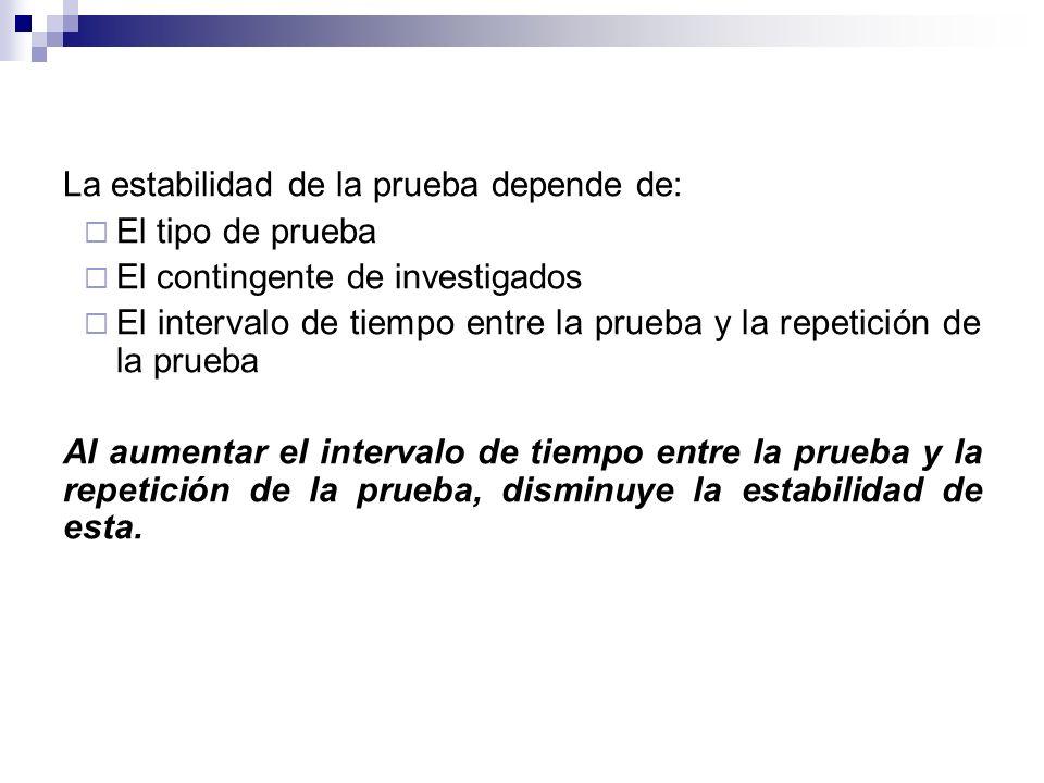La estabilidad de la prueba depende de: El tipo de prueba El contingente de investigados El intervalo de tiempo entre la prueba y la repetición de la