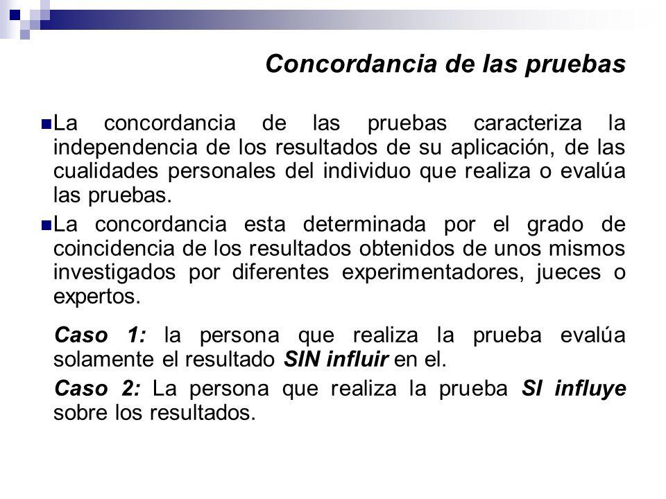 Concordancia de las pruebas La concordancia de las pruebas caracteriza la independencia de los resultados de su aplicación, de las cualidades personal
