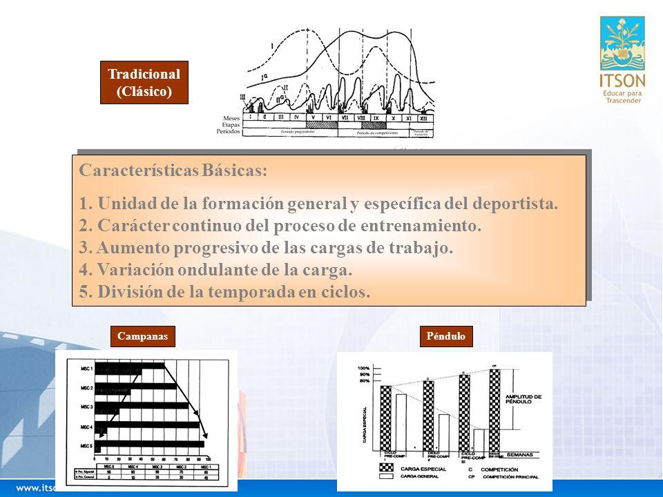 Péndulo Tradicional (Clásico) Campanas Características Básicas: 1. Unidad de la formación general y específica del deportista. 2. Carácter continuo de