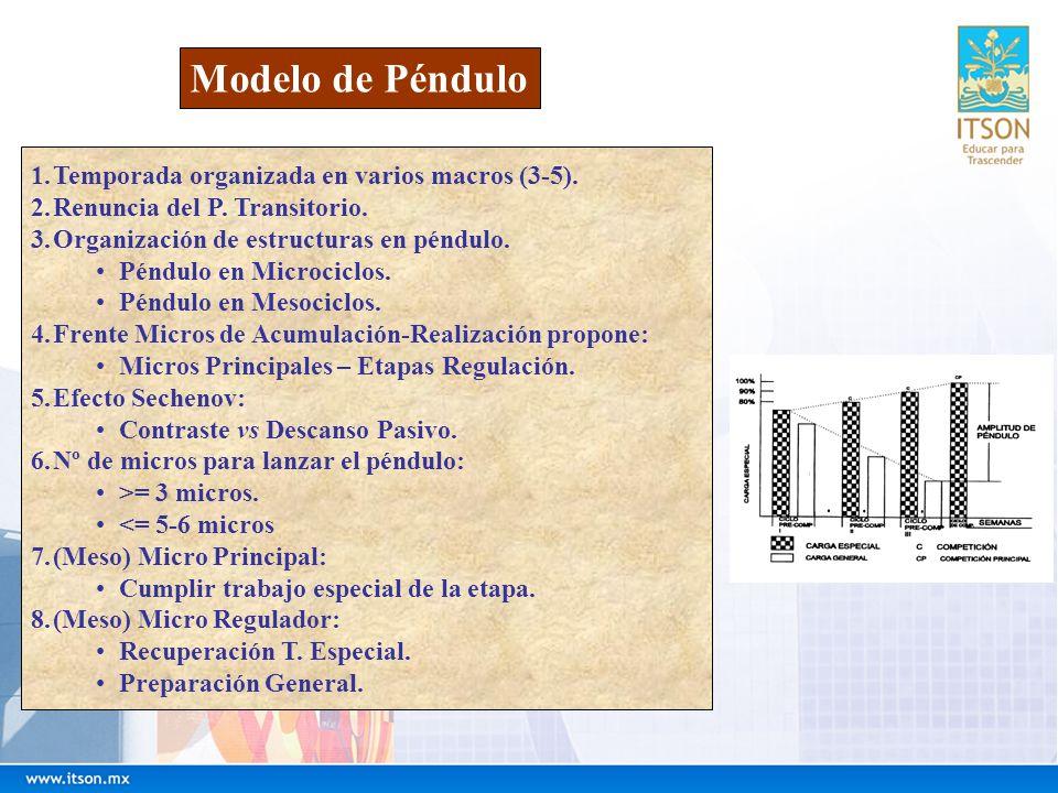 Modelo de Péndulo 1.Temporada organizada en varios macros (3-5). 2.Renuncia del P. Transitorio. 3.Organización de estructuras en péndulo. Péndulo en M