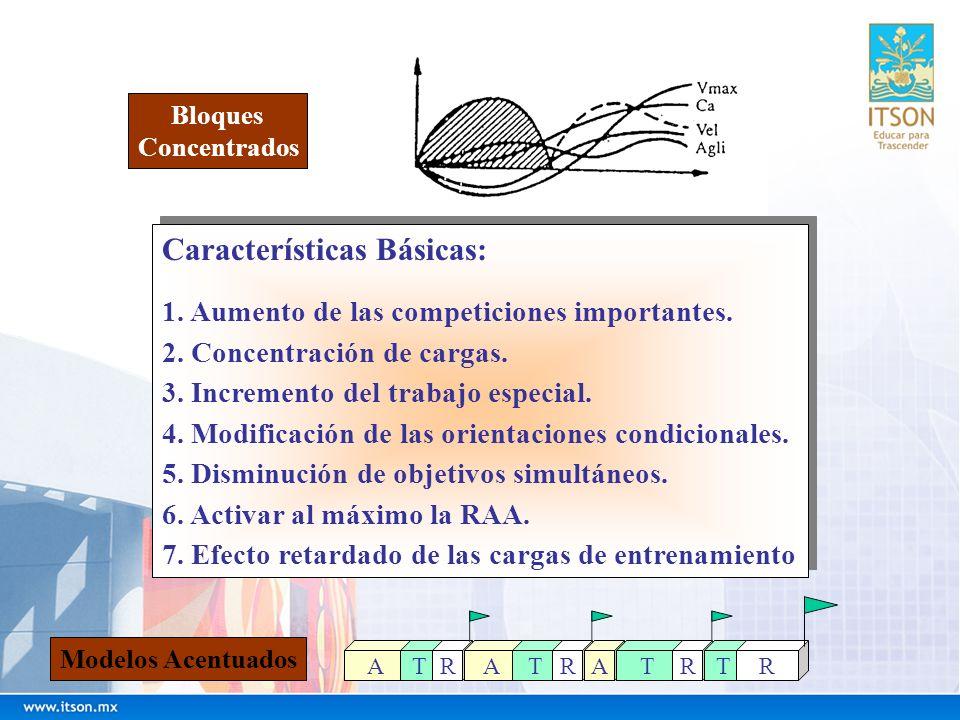 ATRATRATRTR Bloques Concentrados Modelos Acentuados Características Básicas: 1. Aumento de las competiciones importantes. 2. Concentración de cargas.