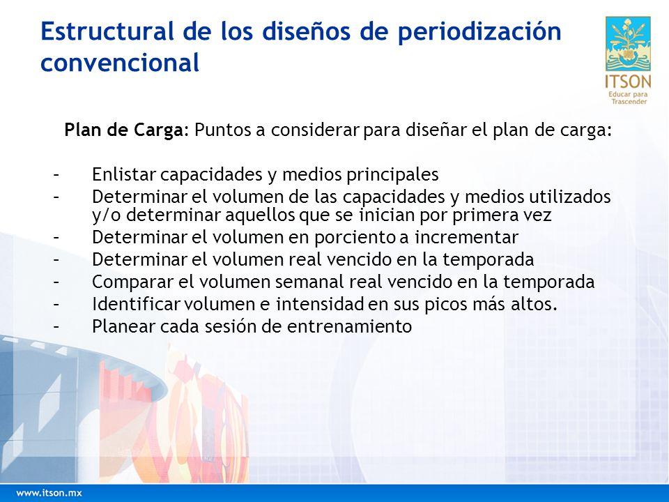 Estructural de los diseños de periodización convencional Plan de Carga: Puntos a considerar para diseñar el plan de carga: –Enlistar capacidades y med