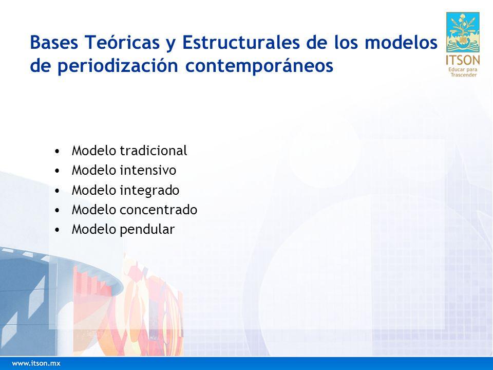 Bases Teóricas y Estructurales de los modelos de periodización contemporáneos Modelo tradicional Modelo intensivo Modelo integrado Modelo concentrado