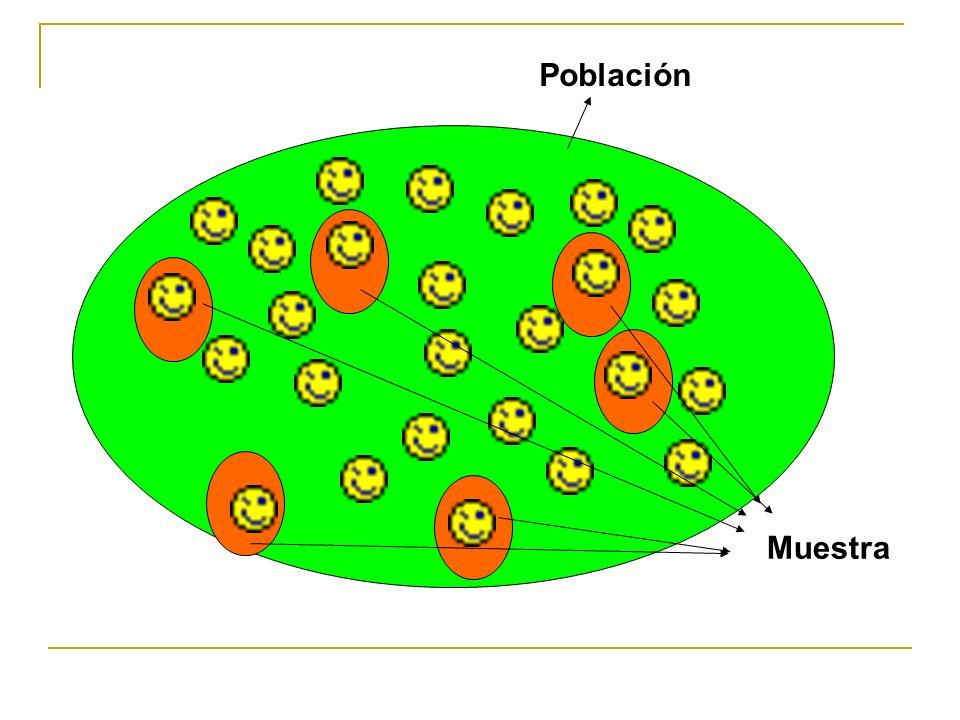 Población Muestra