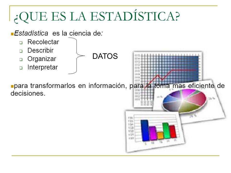 ¿QUE ES LA ESTADÍSTICA? Estadística es la ciencia de: Recolectar Describir Organizar Interpretar para transformarlos en información, para la toma mas