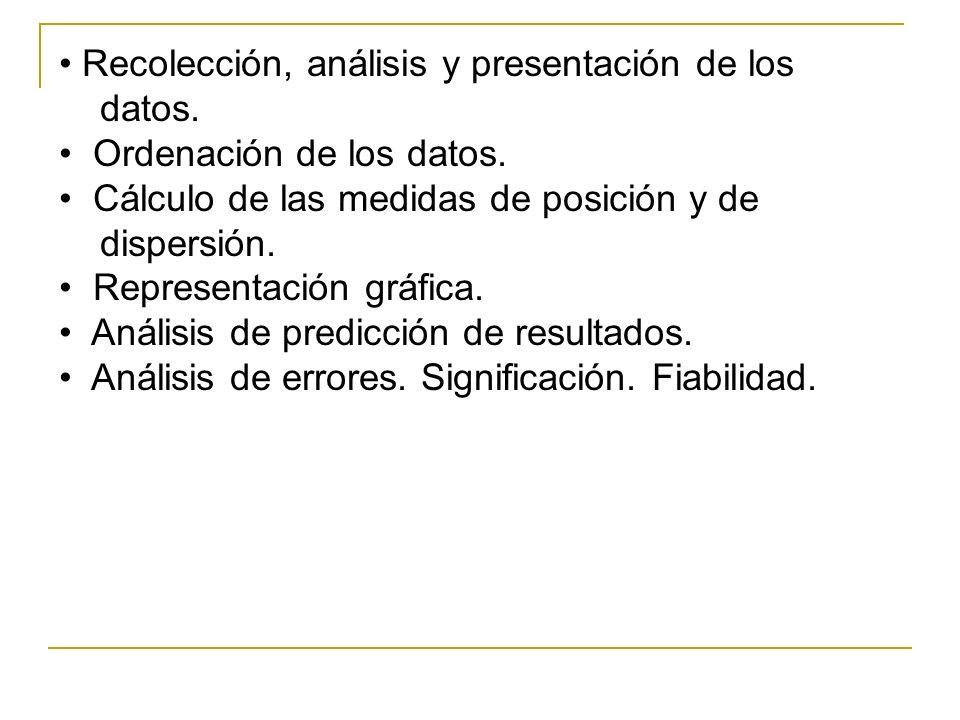 Recolección, análisis y presentación de los datos. Ordenación de los datos. Cálculo de las medidas de posición y de dispersión. Representación gráfica
