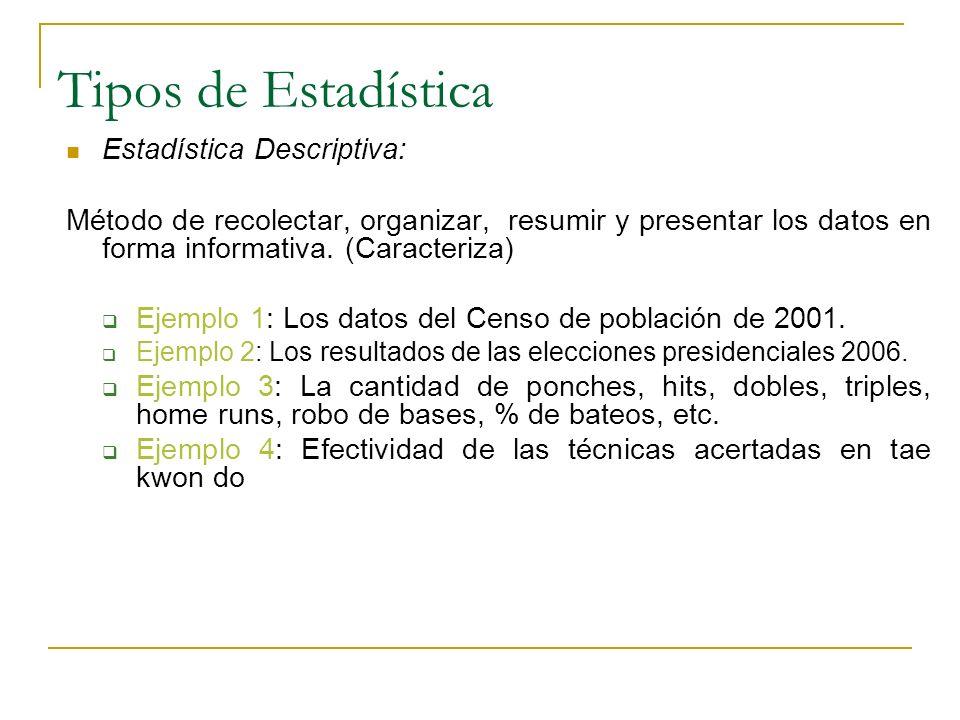 Tipos de Estadística Estadística Descriptiva: Método de recolectar, organizar, resumir y presentar los datos en forma informativa. (Caracteriza) Ejemp