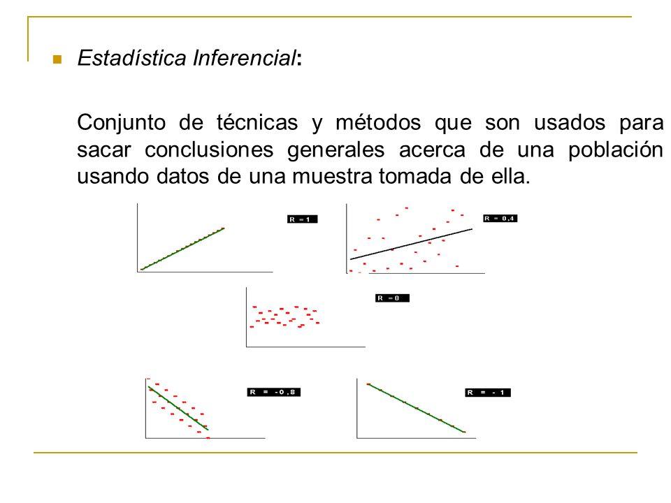 Estadística Inferencial: Conjunto de técnicas y métodos que son usados para sacar conclusiones generales acerca de una población usando datos de una m