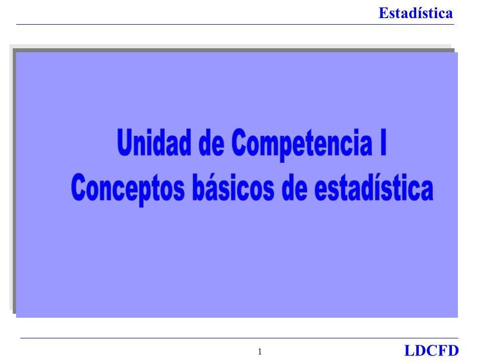 Estadística LDCFD 12 Escalas de medición Existen cuatro escalas de medición: de razón, de intervalo, ordinal y nominal o categórico.