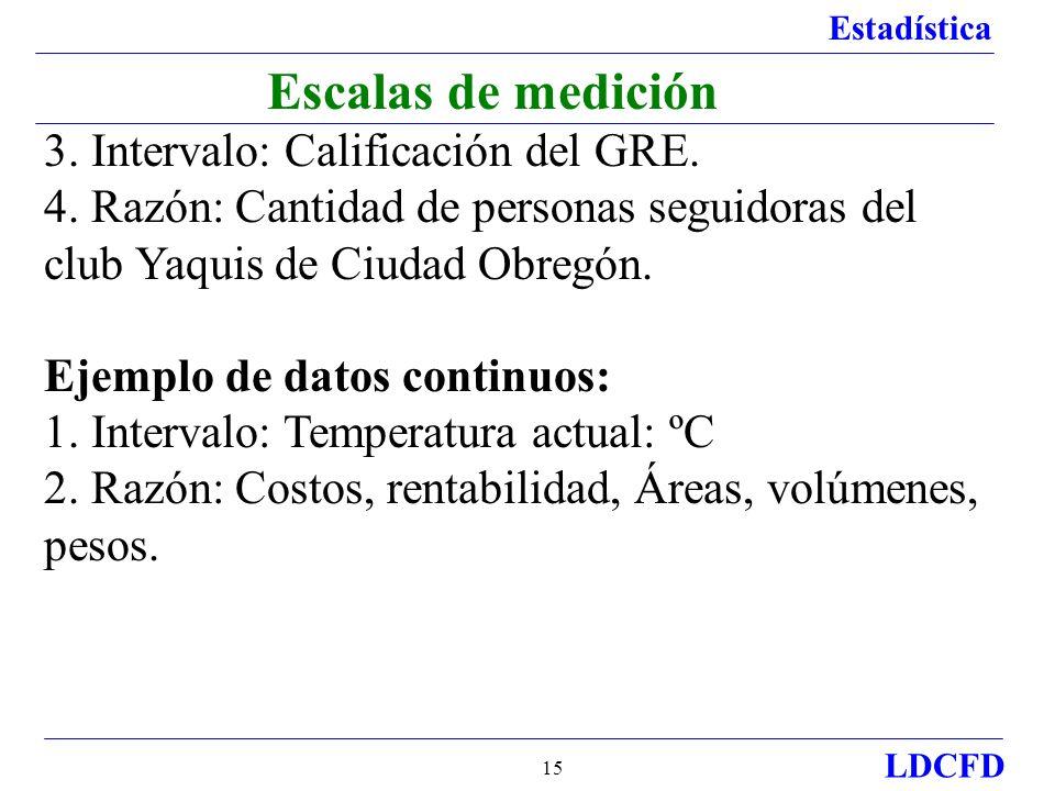 Estadística LDCFD 15 Escalas de medición 3. Intervalo: Calificación del GRE. 4. Razón: Cantidad de personas seguidoras del club Yaquis de Ciudad Obreg