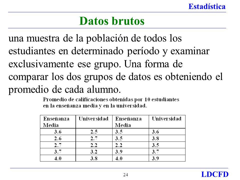 Estadística LDCFD 24 Datos brutos una muestra de la población de todos los estudiantes en determinado período y examinar exclusivamente ese grupo. Una