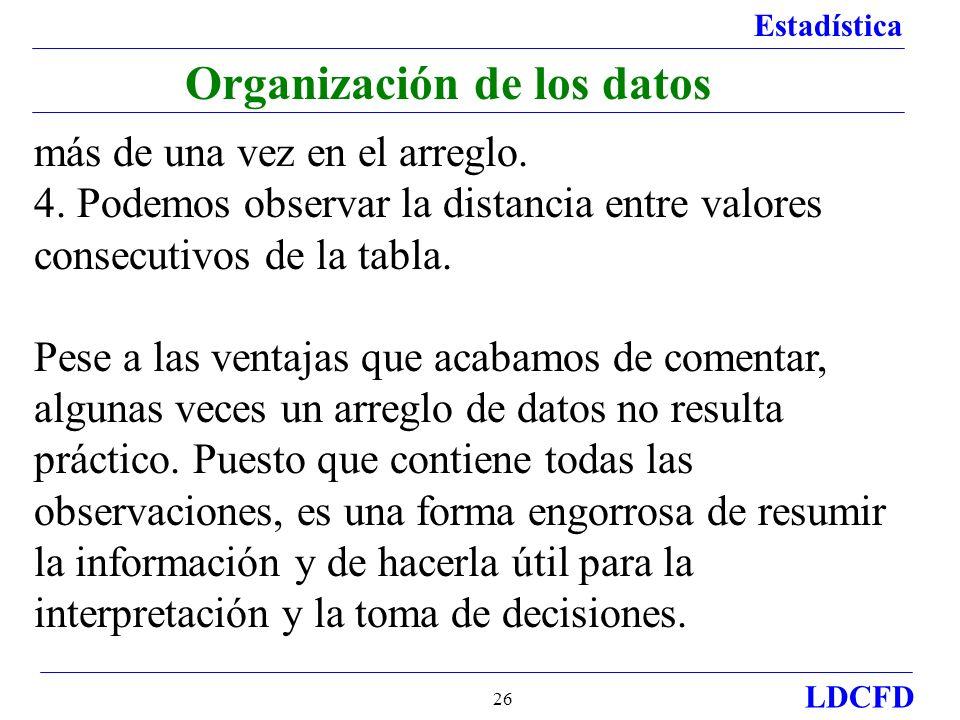 Estadística LDCFD 26 Organización de los datos más de una vez en el arreglo. 4. Podemos observar la distancia entre valores consecutivos de la tabla.