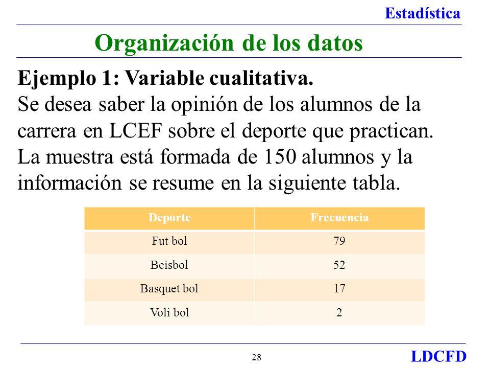 Estadística LDCFD 28 Organización de los datos Ejemplo 1: Variable cualitativa. Se desea saber la opinión de los alumnos de la carrera en LCEF sobre e