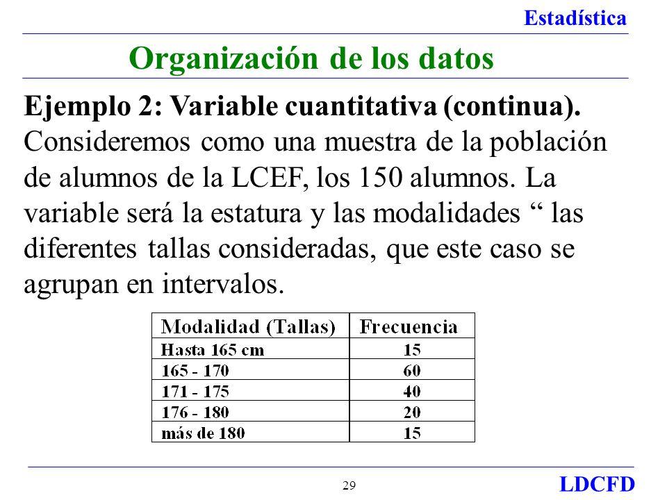 Estadística LDCFD 29 Organización de los datos Ejemplo 2: Variable cuantitativa (continua). Consideremos como una muestra de la población de alumnos d