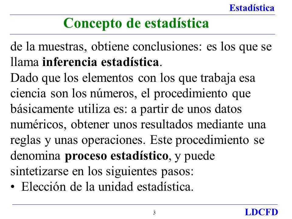 Estadística LDCFD 4 Concepto de estadística Recolección, análisis y presentación de los datos.