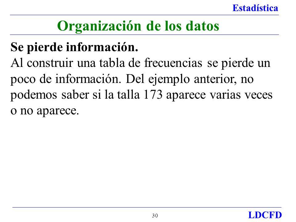 Estadística LDCFD 30 Organización de los datos Se pierde información. Al construir una tabla de frecuencias se pierde un poco de información. Del ejem