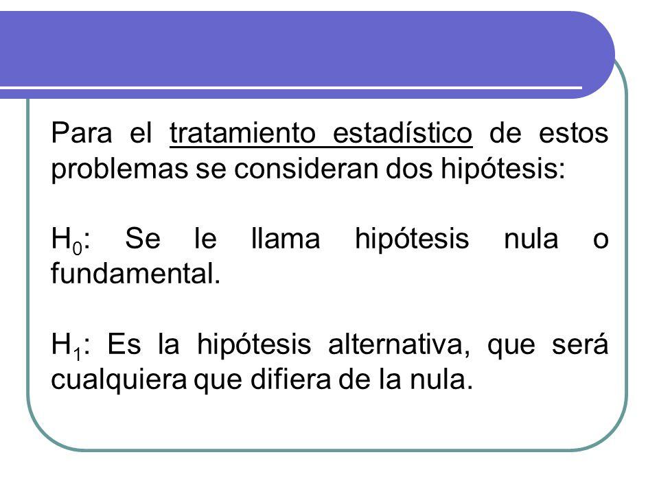 Para el tratamiento estadístico de estos problemas se consideran dos hipótesis: H 0 : Se le llama hipótesis nula o fundamental. H 1 : Es la hipótesis