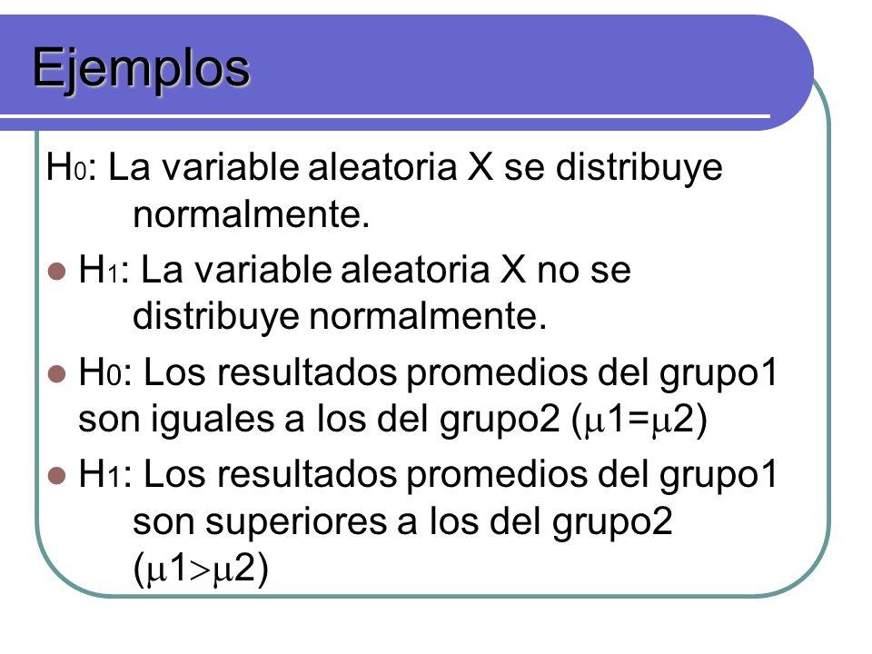 H 0 : La variable aleatoria X se distribuye normalmente.