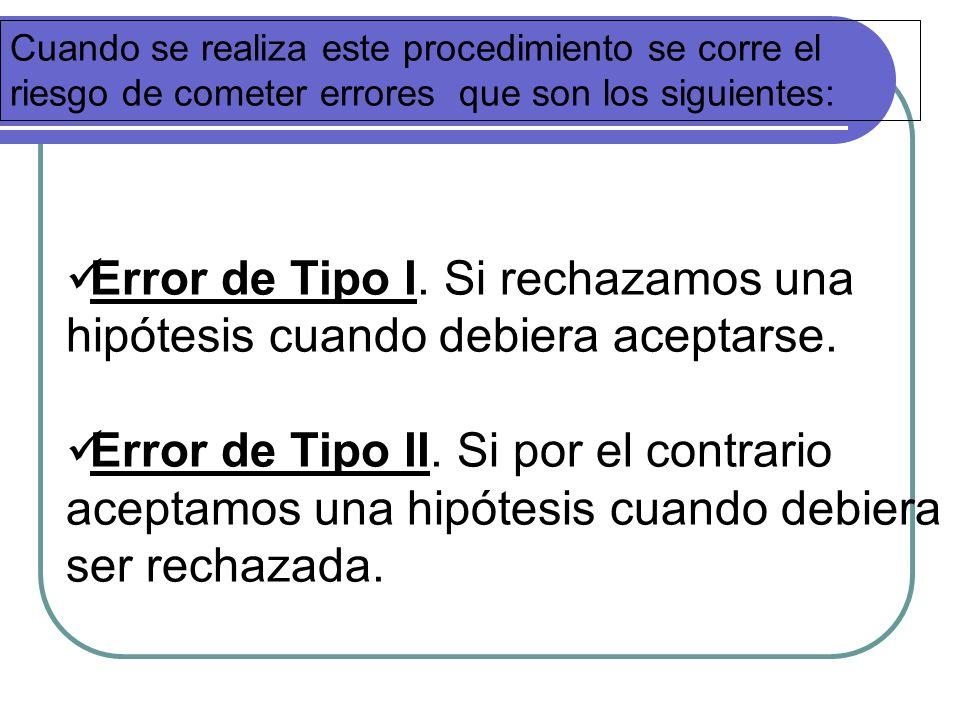 Error de Tipo I. Si rechazamos una hipótesis cuando debiera aceptarse. Error de Tipo II. Si por el contrario aceptamos una hipótesis cuando debiera se