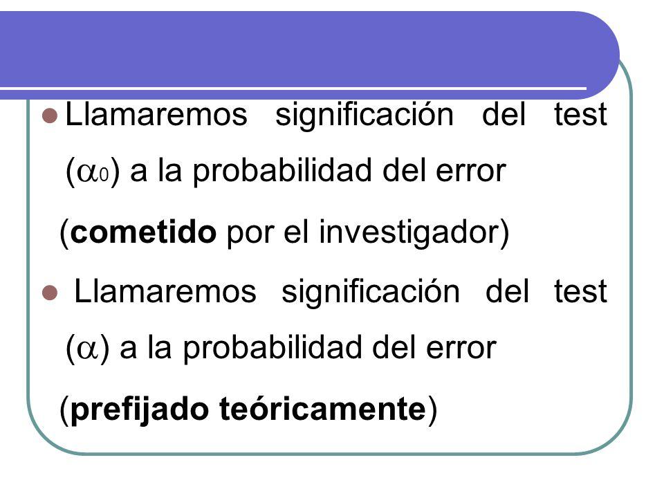 Llamaremos significación del test ( 0 ) a la probabilidad del error (cometido por el investigador) Llamaremos significación del test ( ) a la probabilidad del error (prefijado teóricamente)