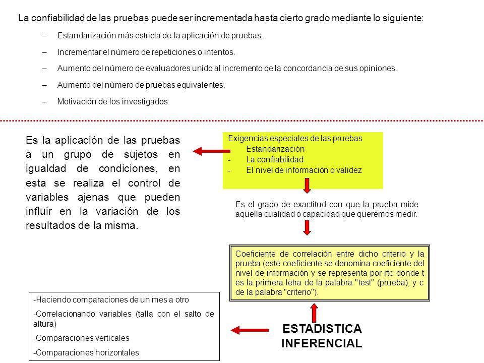 La confiabilidad de las pruebas puede ser incrementada hasta cierto grado mediante lo siguiente: –Estandarización más estricta de la aplicación de pru