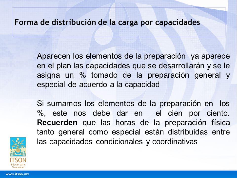 Forma de distribución de la carga por capacidades Aparecen los elementos de la preparación ya aparece en el plan las capacidades que se desarrollarán