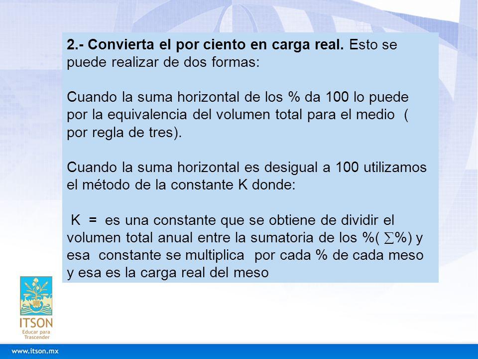 2.- Convierta el por ciento en carga real. Esto se puede realizar de dos formas: Cuando la suma horizontal de los % da 100 lo puede por la equivalenci