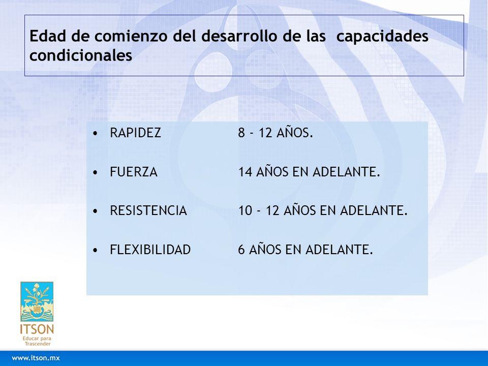 Estructura general de la planificación en el Grupo Etáreo Menores (en % del total de semanas disponibles).