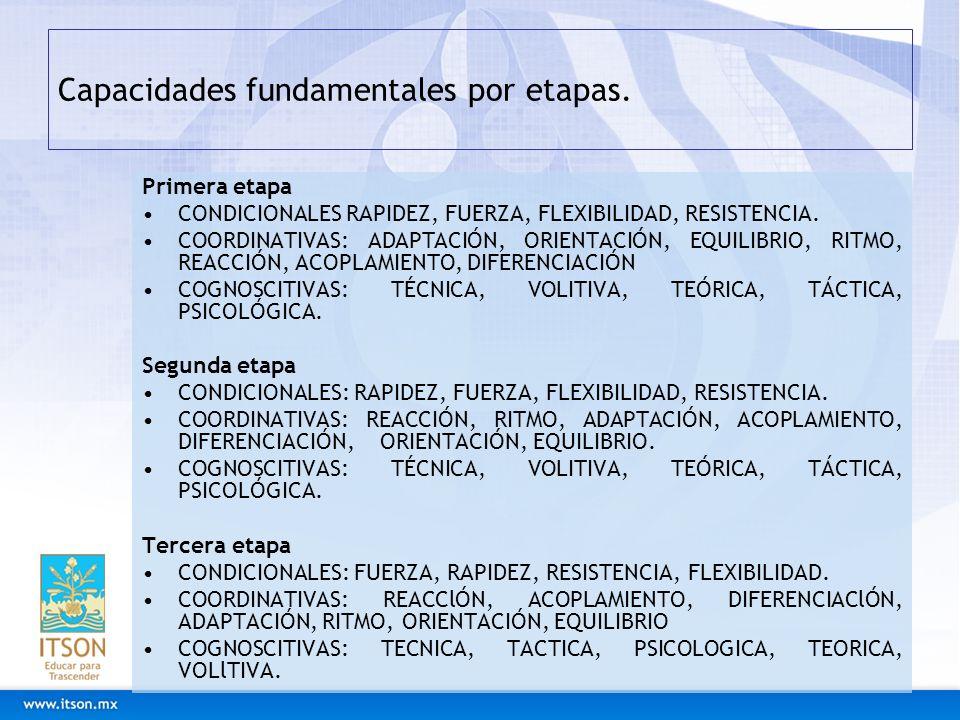 Capacidades fundamentales por etapas. Primera etapa CONDICIONALES RAPIDEZ, FUERZA, FLEXIBILIDAD, RESISTENCIA. COORDINATIVAS: ADAPTACIÓN, ORIENTACIÓN,