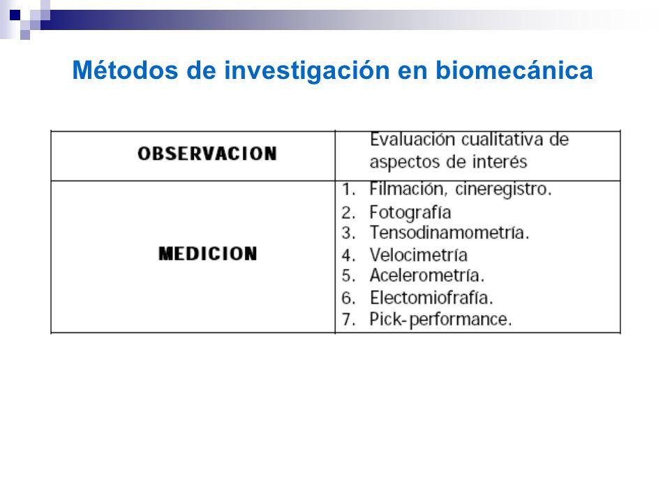 Métodos de investigación en biomecánica
