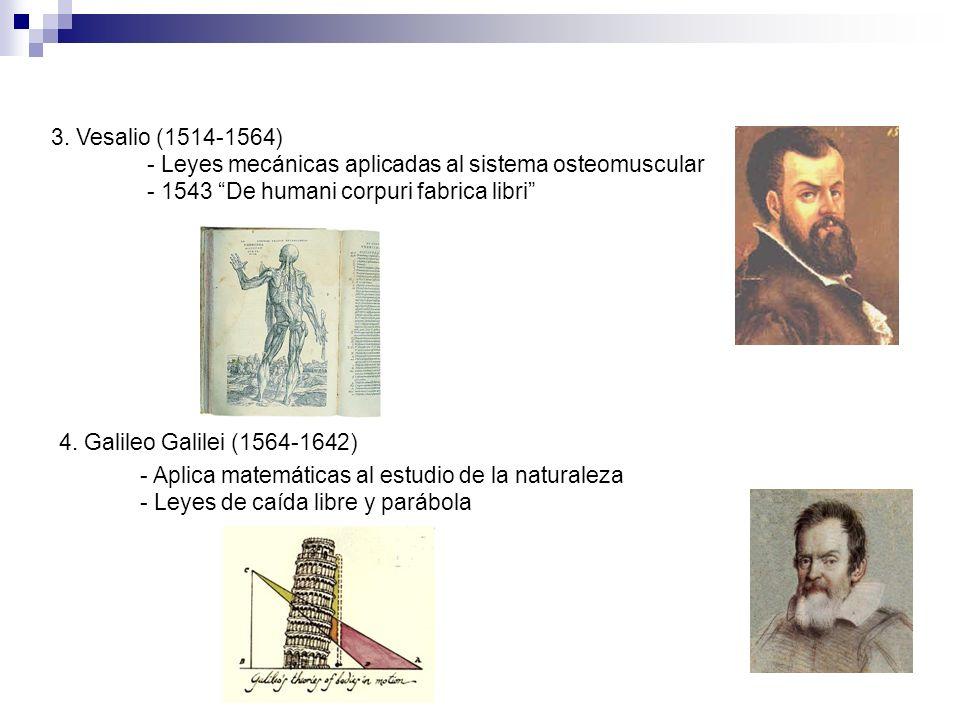 3. Vesalio (1514-1564) - Leyes mecánicas aplicadas al sistema osteomuscular - 1543 De humani corpuri fabrica libri 4. Galileo Galilei (1564-1642) - Ap