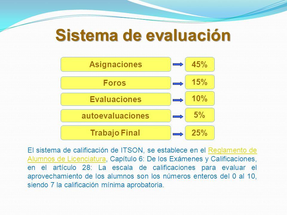 Sistema de evaluación Asignaciones Foros Trabajo Final 45% 15% 25% El sistema de calificación de ITSON, se establece en el Reglamento de Alumnos de Li