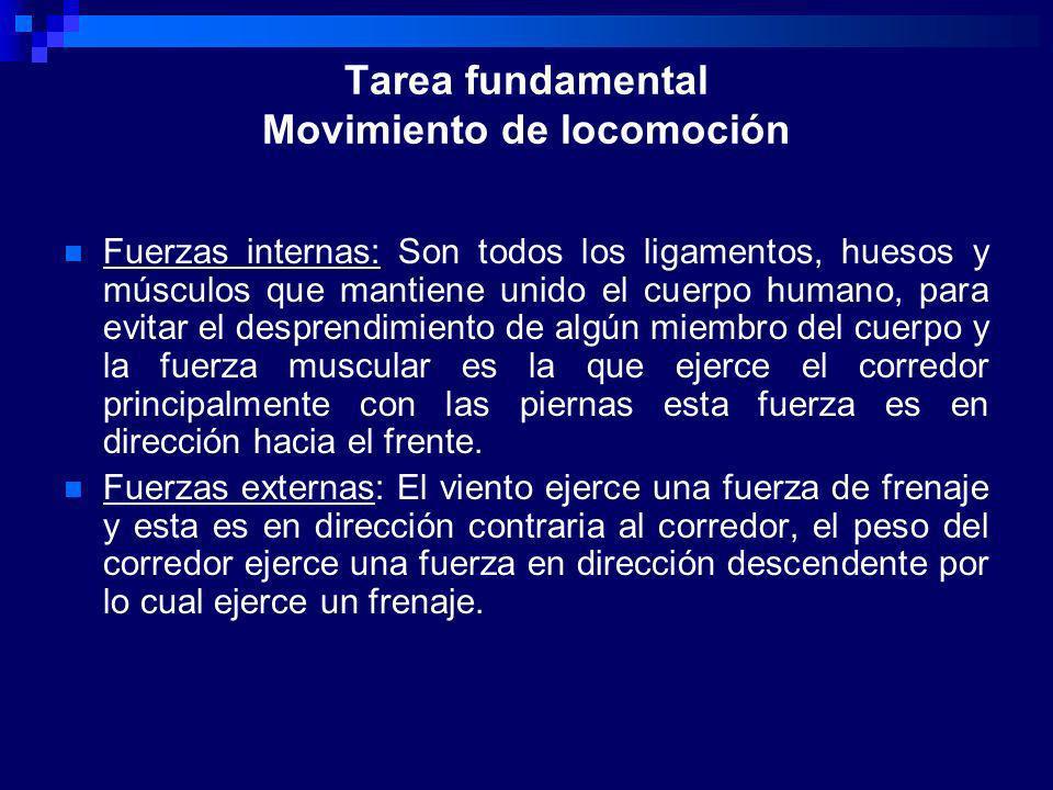 Tarea fundamental Movimiento de locomoción Fuerzas internas: Son todos los ligamentos, huesos y músculos que mantiene unido el cuerpo humano, para evi
