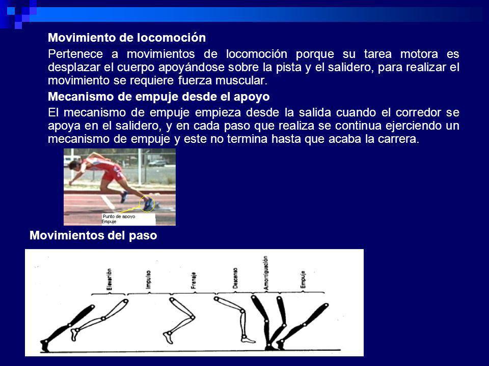 Movimiento de locomoción Pertenece a movimientos de locomoción porque su tarea motora es desplazar el cuerpo apoyándose sobre la pista y el salidero,