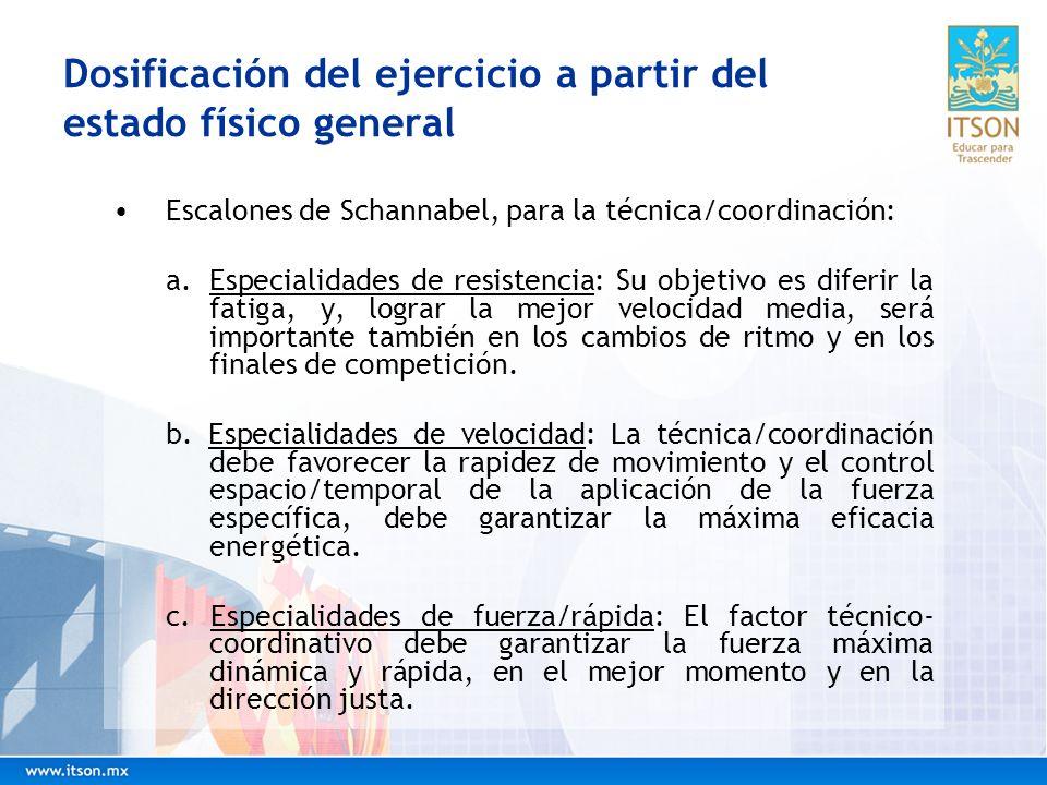 Dosificación del ejercicio a partir del estado físico general Escalones de Schannabel, para la técnica/coordinación: a.Especialidades de resistencia: