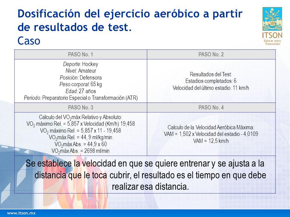 Dosificación del ejercicio aeróbico a partir de resultados de test. Caso PASO No. 1PASO No. 2 Deporte: Hockey Nivel: Amateur Posición: Defensora Peso