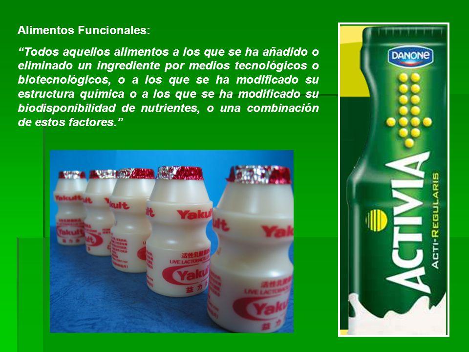 Alimentos Funcionales: Todos aquellos alimentos a los que se ha añadido o eliminado un ingrediente por medios tecnológicos o biotecnológicos, o a los