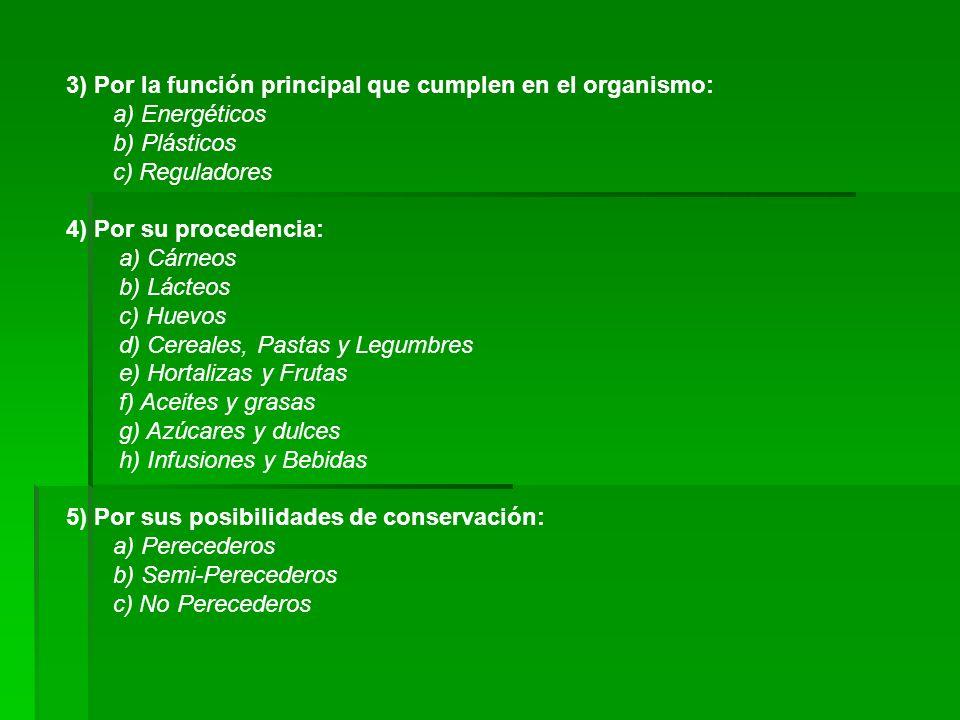 3) Por la función principal que cumplen en el organismo: a) Energéticos b) Plásticos c) Reguladores 4) Por su procedencia: a) Cárneos b) Lácteos c) Hu