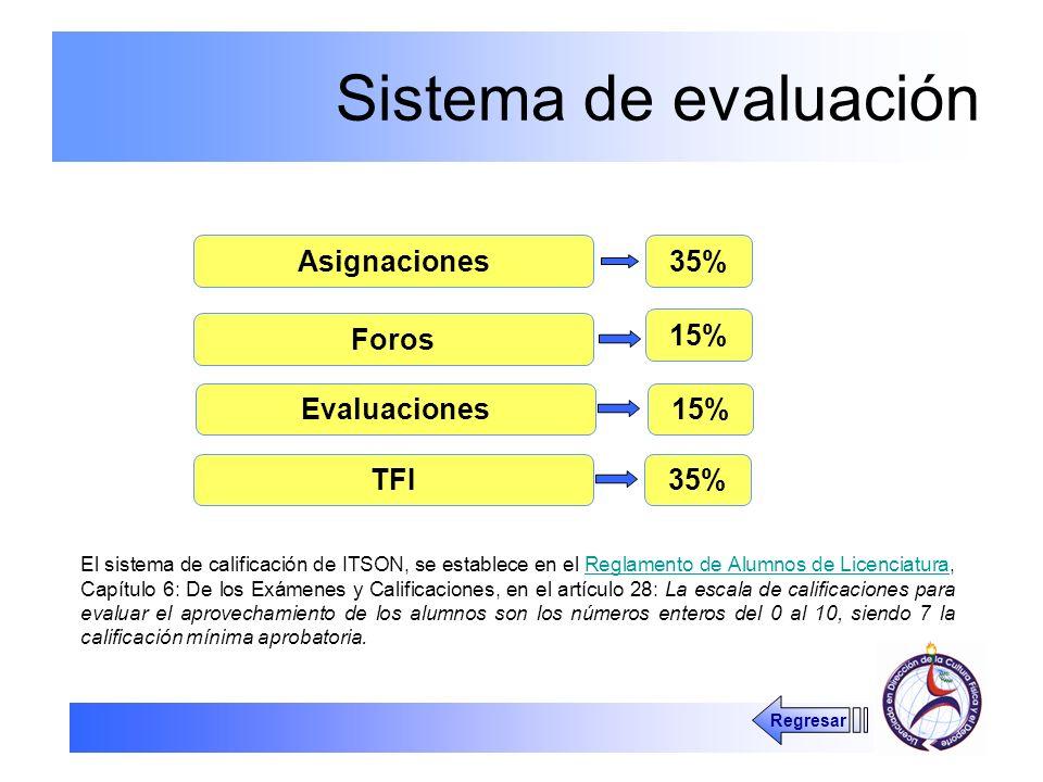 Sistema de evaluación Asignaciones35% El sistema de calificación de ITSON, se establece en el Reglamento de Alumnos de Licenciatura, Capítulo 6: De lo