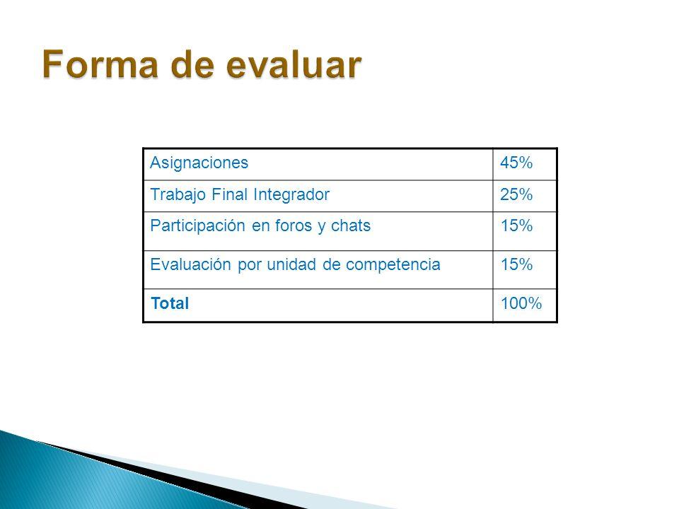 Asignaciones45% Trabajo Final Integrador25% Participación en foros y chats15% Evaluación por unidad de competencia15% Total100%